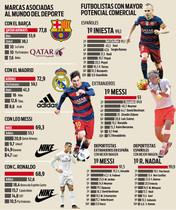 Messi e Iniesta ofrecen la imagen más positiva