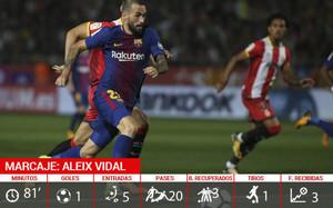 Aleix Vidal volvió a la titularidad en Montilivi