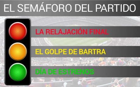 El sem�foro del FC Barcelona - Deportivo