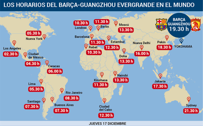 Horarios Mundial de Clubes. FC Barcelona - Guangzhou. Televisiones