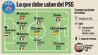 El PSG es el rival del Barça en semifinales de la Champions femenina