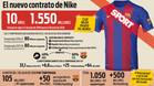Las claves del contrato con Nike