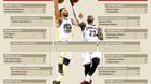 Infografía: Cuadro de Playoffs de la NBA
