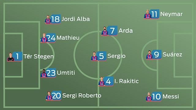 La alineación del Barça ante el Eibar