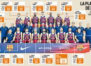 Plantilla y contratos del FC Barcelona Lassa