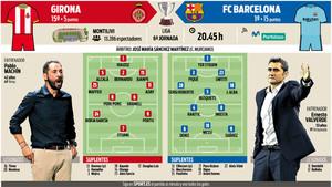 La previa del Girona FC - FC Barcelona correspondiente a la 6ª jornada de la Liga Santander 2017 - 2018