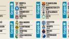 As� son los grupos de la Champions League 2016/2017