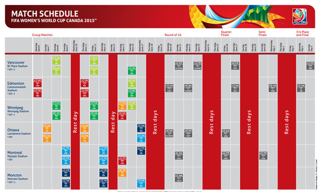 "Search Results for ""Mundial Feminel Calendario 2015"" – Calendar ..."