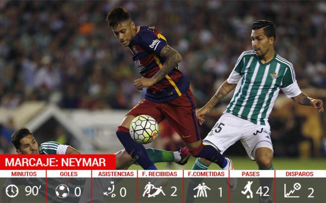 Los n�meros de Neymar ante el Betis