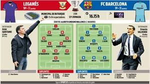 La previa del CD Leganés - FC Barcelona