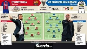 Previa del FC Barcelona - Borussia Moenchengladbach