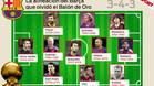 La alineación del FC Barcelona con los cracks que no ganaron el Balón de Oro
