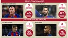 'Operación Salida' en el Barça