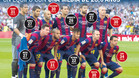 La media de edad del once del Barça en el Bernabéu fue de 28,7 años
