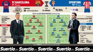 La previa del FC Barcelona - Sporting de Gijón