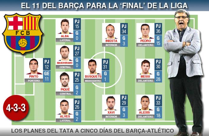 El 11 del Barça para la 'final' de la Liga