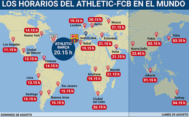 Horarios del Athletic - Bar�a de Primera Divisi�n