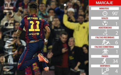 Neymar rescata al Bar�a