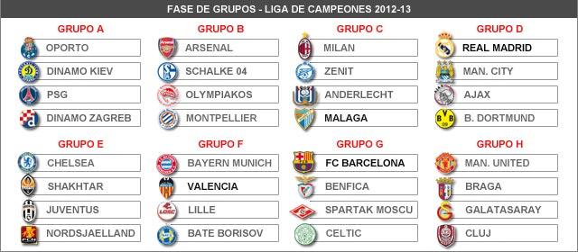 Benfica, Spartak y Celtic, rivales del Barça