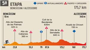 etapa-5-vuelta-2017-01