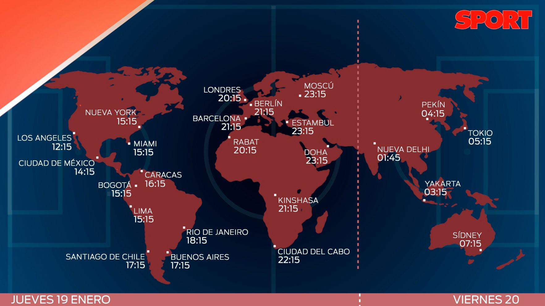 Horario y dónde ver el Real Sociedad - FC Barcelona de Copa del Rey