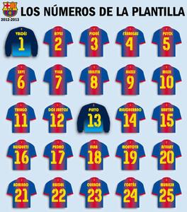 Барселона игроки список с фото
