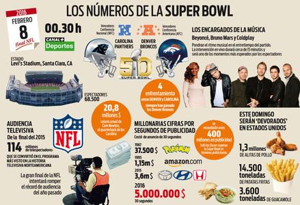 Los n�meros de la Super Bowl