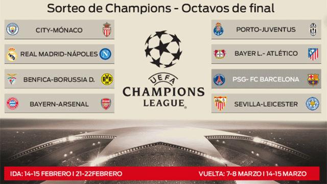 Llaves De Champions 2019 Photo: Sorteo Champions: Así Queda El Cuadro De Octavos De Final