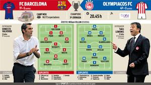 La previa del FC Barcelona - Olympiacos FC (tercera jornada de la fase de grupos de la Champions League 2017 - 2018)