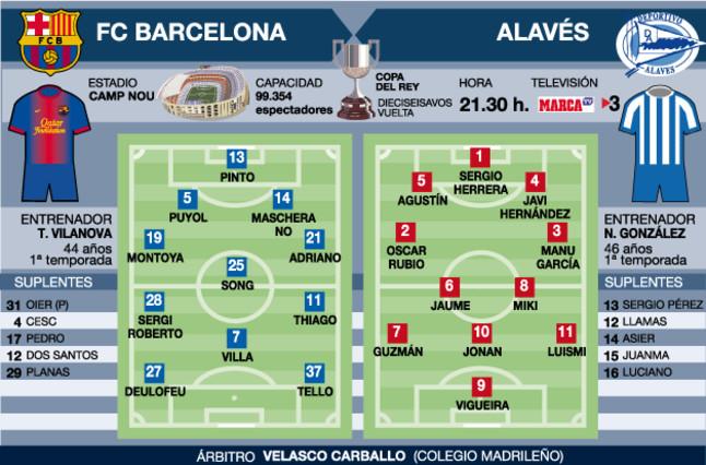 FCBarcelona - Alavés (copa del rey) 1354090466115