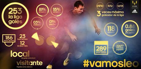 Infograf�a de los goles del r�cord de Leo Messi