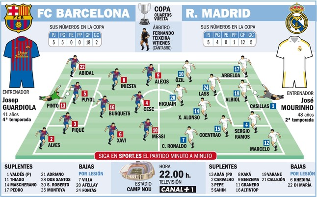 موقع برشلونه الكلاسيكو http://www.clasicooo.com/barca/modules.php?name=News&file=article&sid=49621