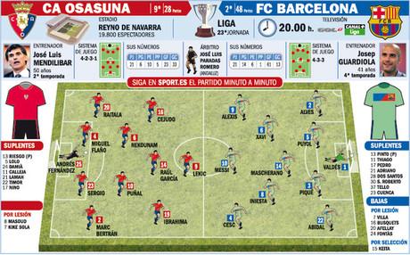 التشكيلة المتوقعة للبارسا وأوساسونا مباراة