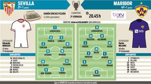 Alineaciones probables del Sevilla - Maribot