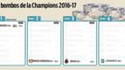 Sorteo Champions: Las 'bolas calientes' del Madrid