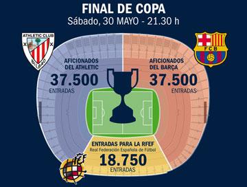Ya hay horario y precios de la final de Copa