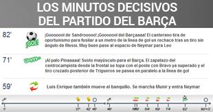 Los minutos clave del Villarreal-Bar�a