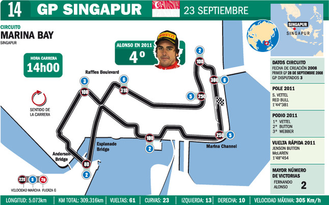 Circuito Callejero De Marina Bay : Gran premio de singapur circuito urbano marina bay
