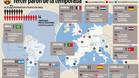 El éxodo de los internacionales del Barça