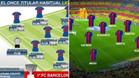 Alineación FC Barcelona