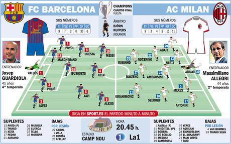 سبورت كعادتها تتوقع التشكيلة Barça vs Milan 1333448245265.jpg