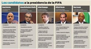 Estos son los aspirantes a suceder a Blatter