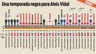 Todos los partidos de Aleix con el FC Barcelona