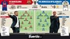 Jugarán Messi... y diez más