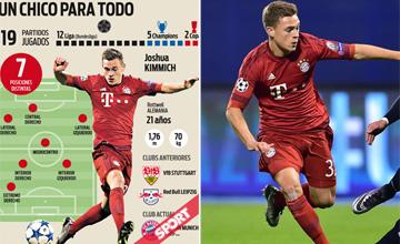 Descubre el ojito derecho de Guardiola en el Bayern
