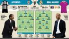Previa de la final de la Champions 2016/17 Real Madrid-Juventus