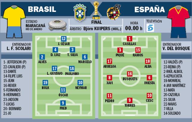 La previa del Brasil-España