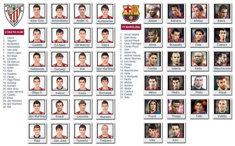 El 1x1 de Athletic y Barça