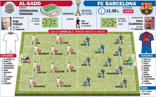 Mundial 2011 # FC.BARCELONA - AL SADD # 15-12-2011