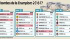 As� ser� la Champions League 2016/2017